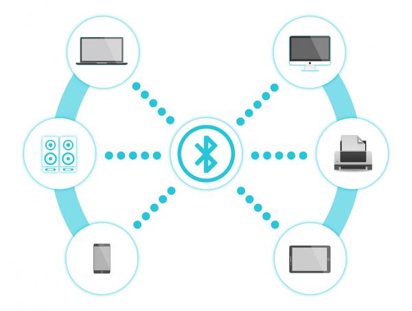 Bluetooth Printer vs. WIFIPrinter