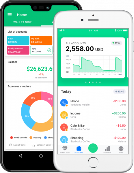 Wallet by BudgetBakers