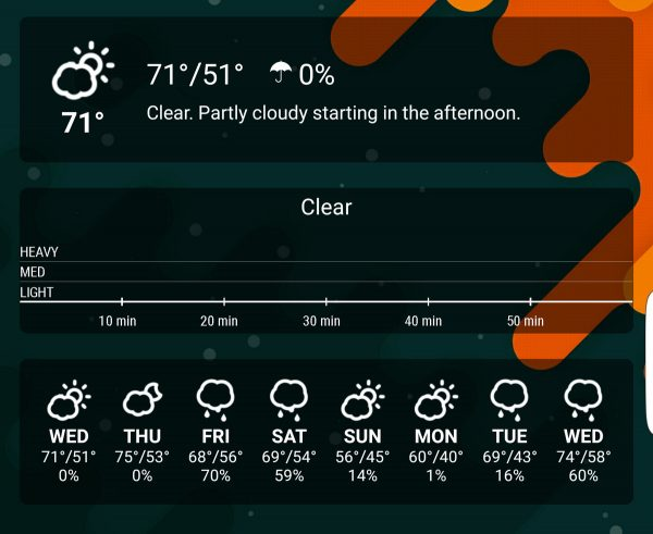 15 Best Android Weather Apps You Must Use
