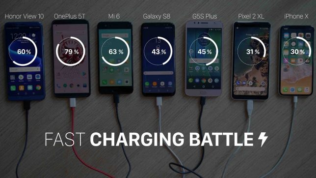 10 Best Fast Chargers For Your Mobile Devices (2020 Edition)