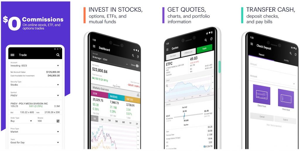 E-trade trading and investment application